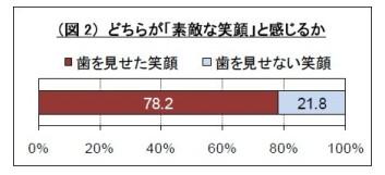 %E4%B8%80%E8%88%AC%E6%84%8F%E8%AD%98%E8%AA%BF%E6%9F%BB2010_%E5%9B%B32.jpg