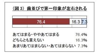 %E4%B8%80%E8%88%AC%E6%84%8F%E8%AD%98%E8%AA%BF%E6%9F%BB2010_%E5%9B%B33.jpg