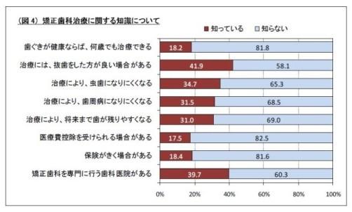 %E4%B8%80%E8%88%AC%E6%84%8F%E8%AD%98%E8%AA%BF%E6%9F%BB2010_%E5%9B%B34.jpg