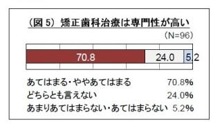 %E4%B8%80%E8%88%AC%E6%84%8F%E8%AD%98%E8%AA%BF%E6%9F%BB2010_%E5%9B%B35.jpg